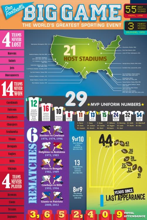 SB_Infographic